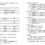大家都在找-CU-K05C/CU-K03/CU-15门禁机怎样修改密码-怎样恢复出厂设置附说明书